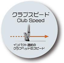クラブスピード インパクト直前のクラブヘッドのスピード
