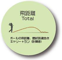 飛距離 ボールの飛距離、最終到達地点キャリー+ラン(計測値)